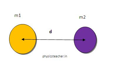 Solution to problems – class 9 – Set 1 Q34