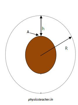 acceleration due to gravity at a depth