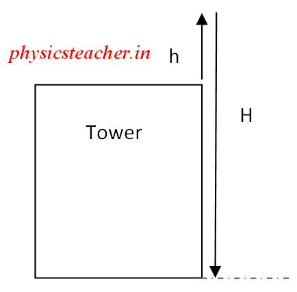 physics problem solution