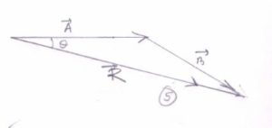 vector of physics