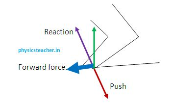 friction providing forward push