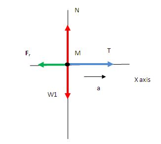 Pulley in Physics - pulley tension problems - PhysicsTeacher in