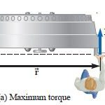 Torque Physics with definition and Examples