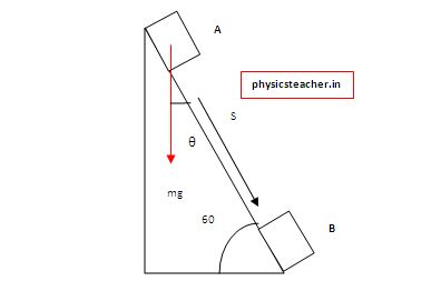 inclined plane work problem numerical - supporting diagram