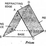 Glass Prism as a refracting medium - features   angle of prism   FAQ
