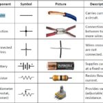 Symbols & functions of Common components of electrical circuits - How to get?