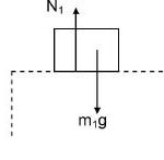 Free Body Diagram - What is FBD and How to draw an FBD?