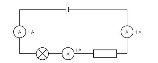 The current is constant throughout a series loop in a circuit