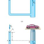 How to use Pascal's principle (or Pascal's law) in Hydraulic Car Lift?
