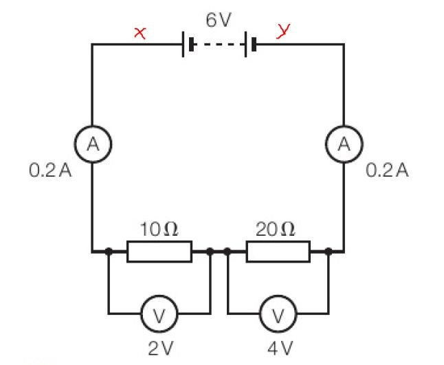 Total Potential difference or Voltage drop across resistors and Supply Voltage in a series circuit