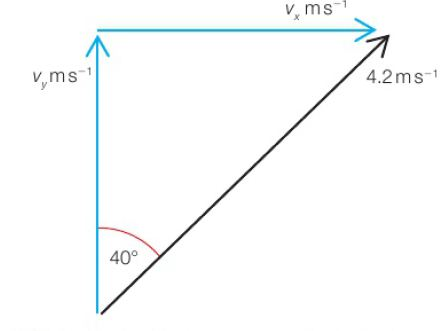 Redrawing the components to use trigonometry