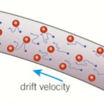 How Small drift speed of electron causes high-speed electric current?