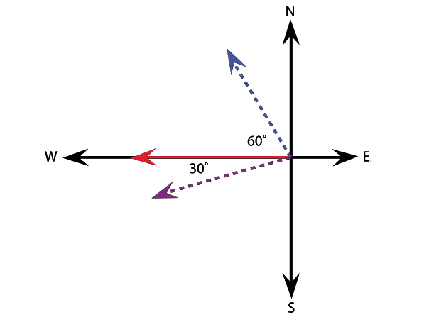 Numerical problems on collisions of objects in two dimensions