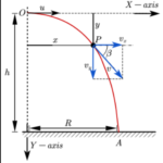 Horizontal projectiles - formulas with derivation