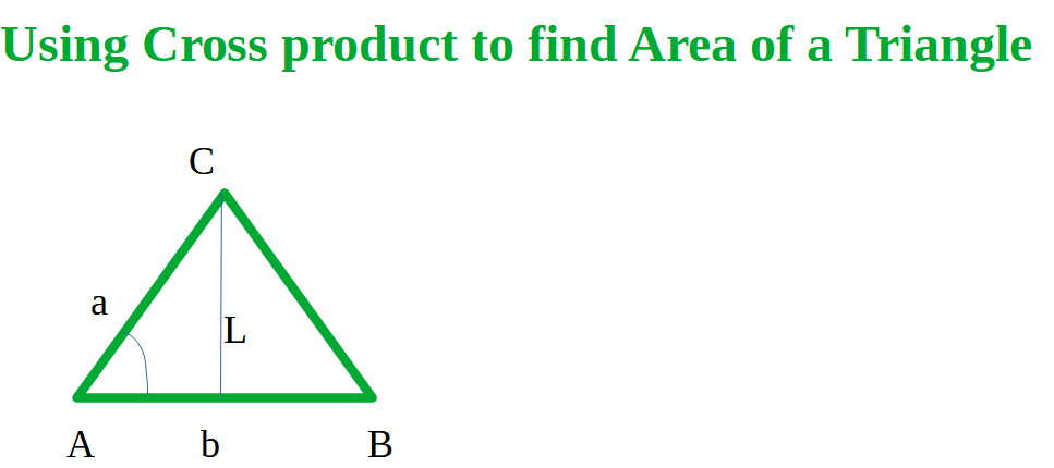 Using Cross product to find Area of a Triangle. Here we can see that half of the magnitude of the cross product of vector AB and AC gives the area of the triangle ABC.