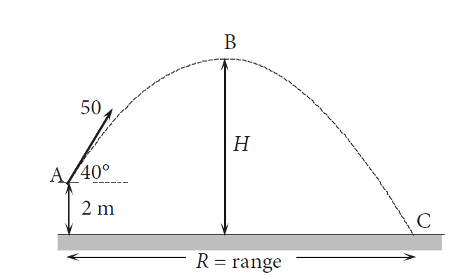 fig 2: supporting diagram a projectile Numerical