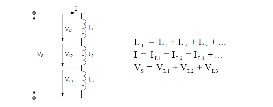 Inductors In Series - circuit and formula sets