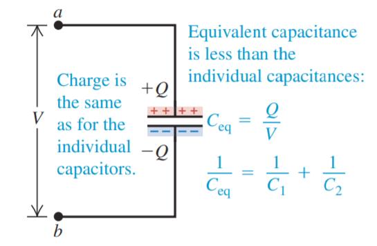 figure 1(b) - Equivalent capacitance Ceq for capacitors in series