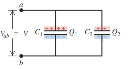 figure 2(a):  Capacitors in parallel