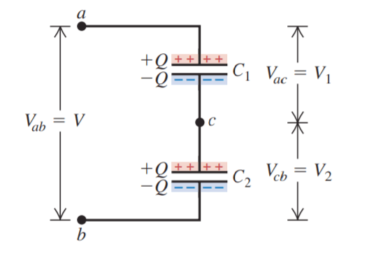 figure 1(a) Two capacitors in series